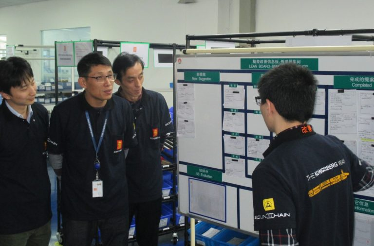 Stand up meeting and lean board in China