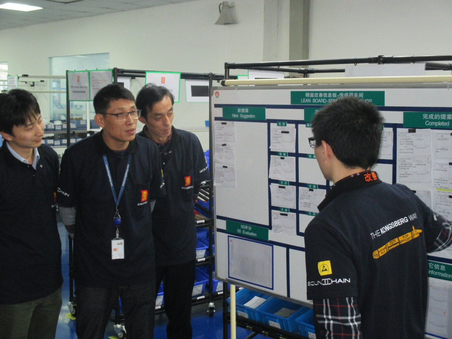 Deploying A Norwegian Corporate Lean Program In China The